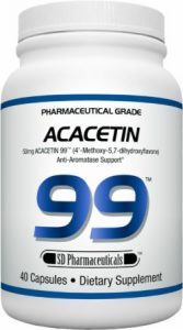 Acacetin 99 Review