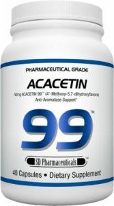 Acacetin 99 Review